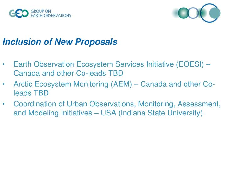 Inclusion of New Proposals