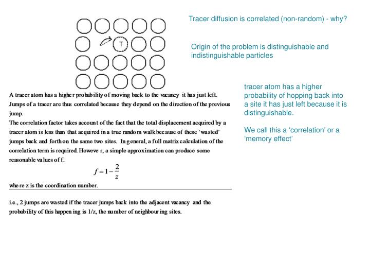 Tracer diffusion is correlated (non-random) - why?