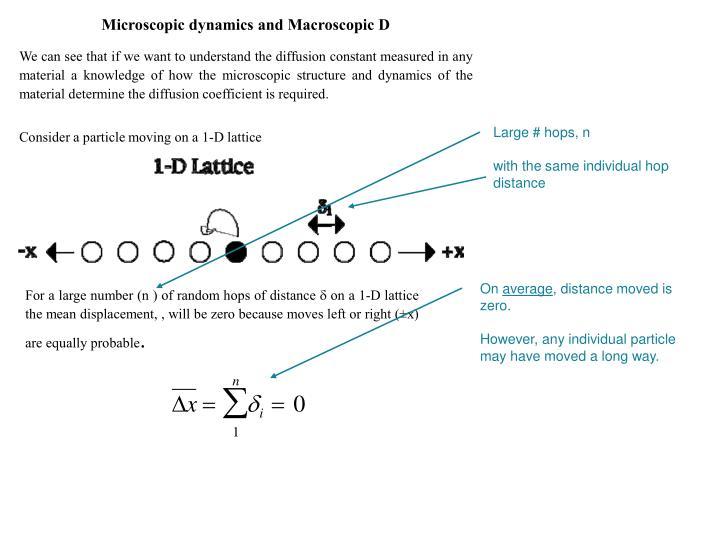 Microscopic dynamics and Macroscopic D
