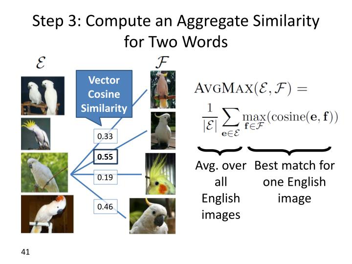 Step 3: Compute an Aggregate Similarity for Two Words