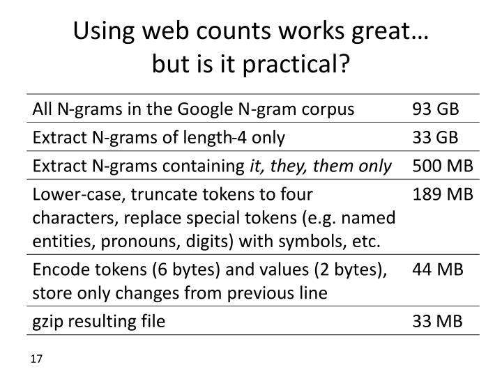 Using web counts works great…