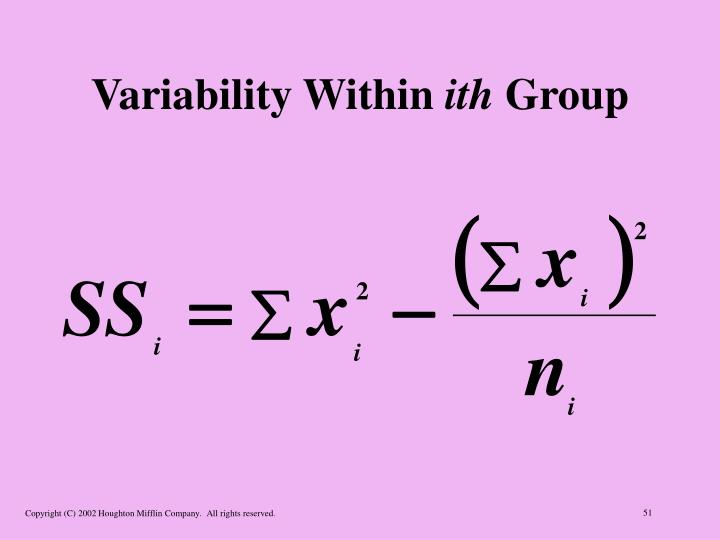 Variability Within