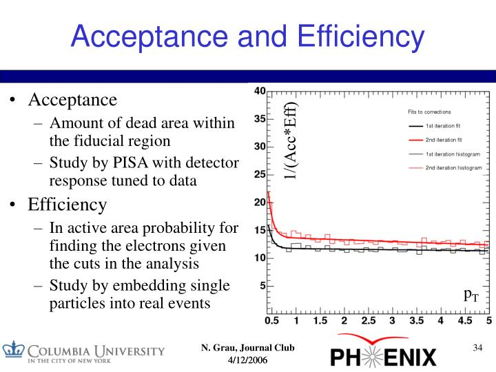 Acceptance and Efficiency
