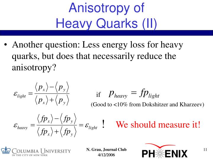 Anisotropy of