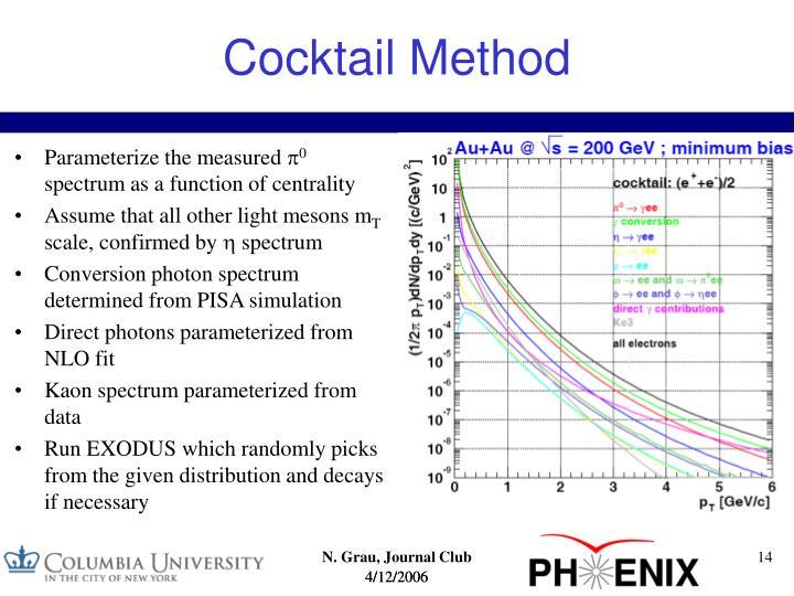 Cocktail Method