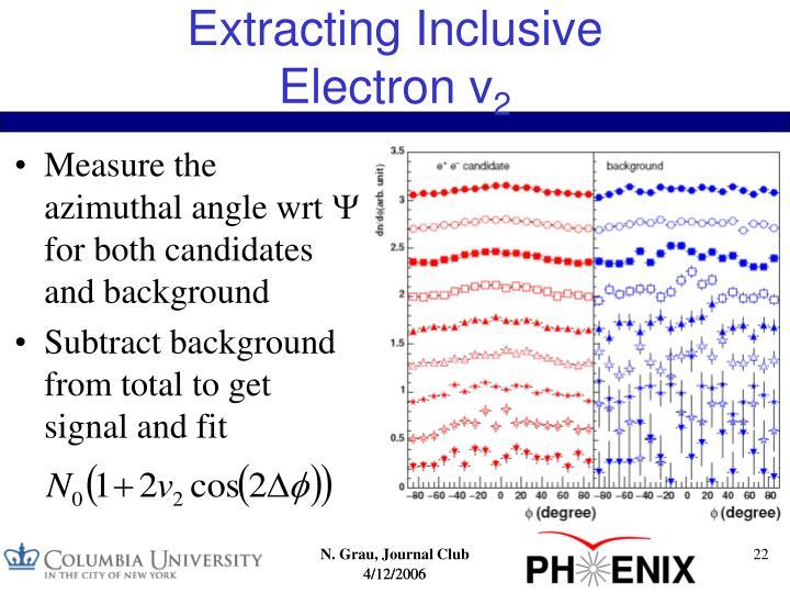 Extracting Inclusive