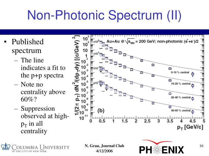 Non-Photonic Spectrum (II)