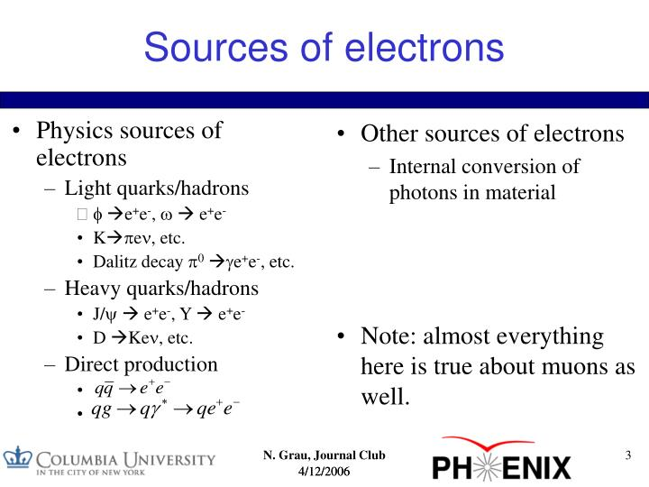 Sources of electrons