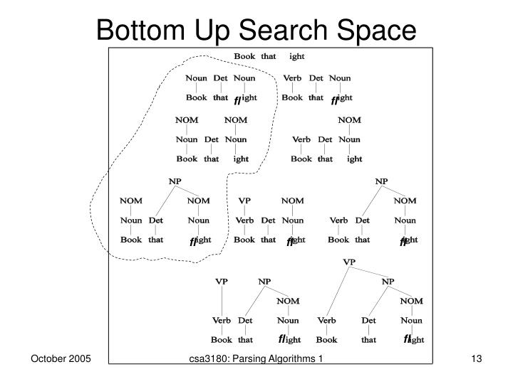 Bottom Up Search Space