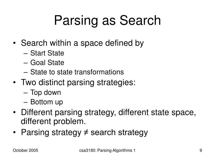 Parsing as Search