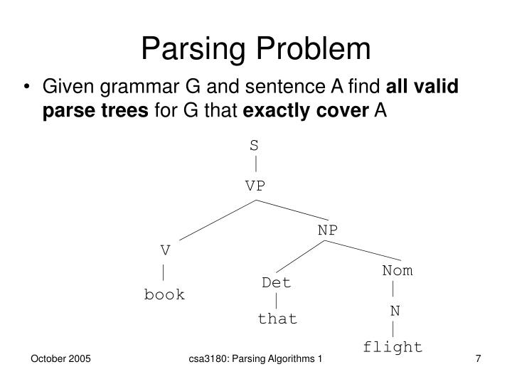 Given grammar G and sentence A find