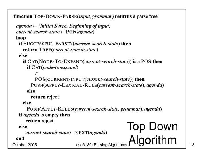 Top Down Algorithm