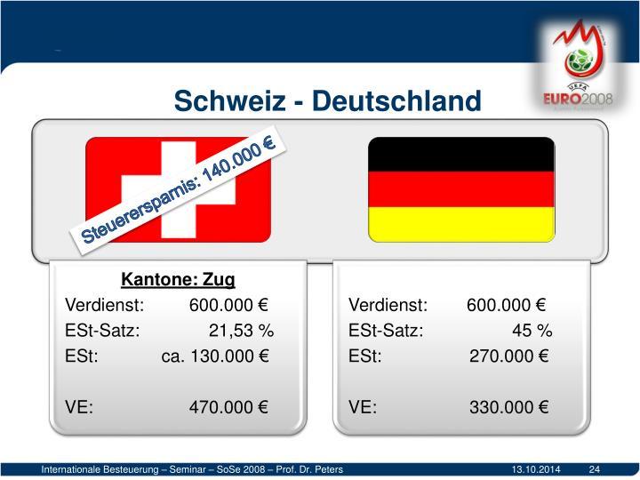 Schweiz - Deutschland