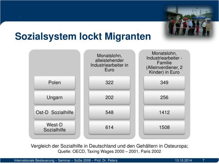 Sozialsystem lockt Migranten