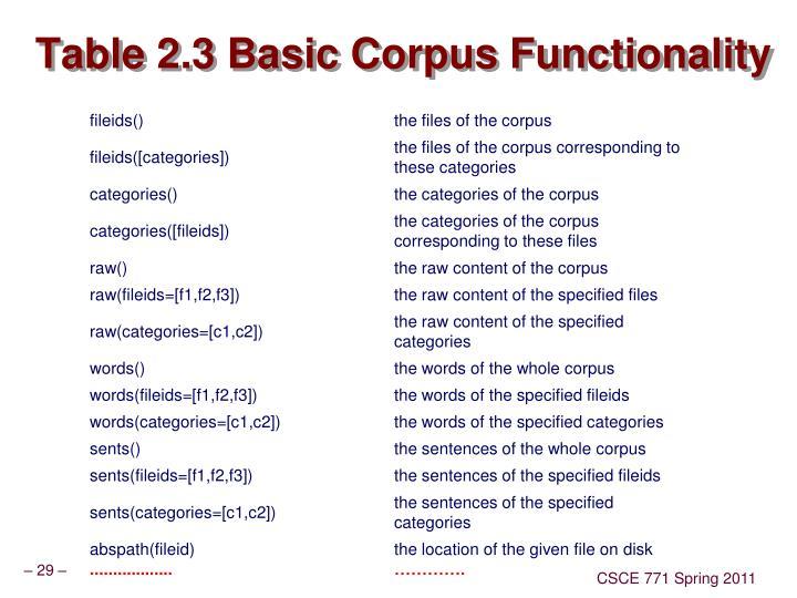 Table 2.3 Basic Corpus Functionality