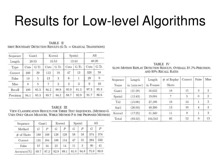 Results for Low-level Algorithms