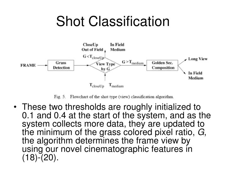 Shot Classification