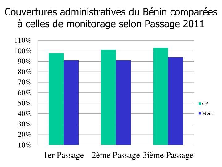Couvertures administratives du Bénin comparées à celles de monitorage selon Passage 2011