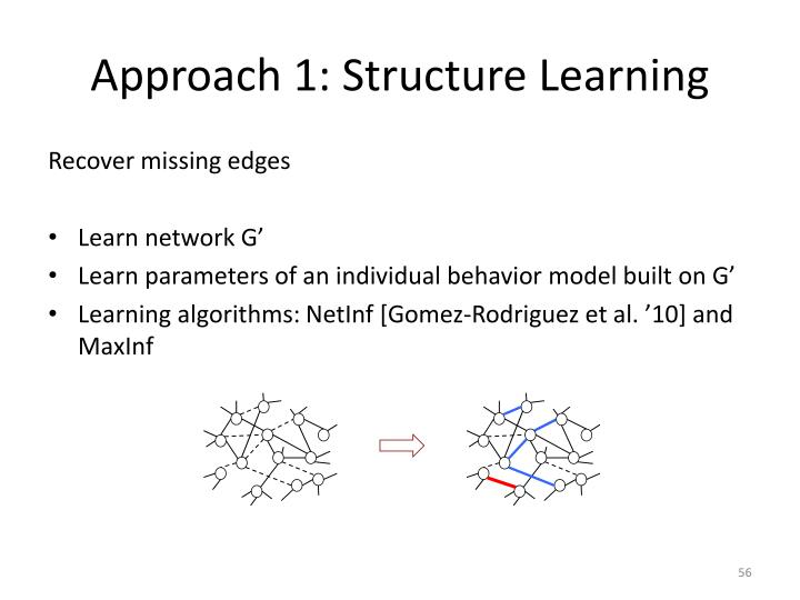 Approach 1: Structure Learning