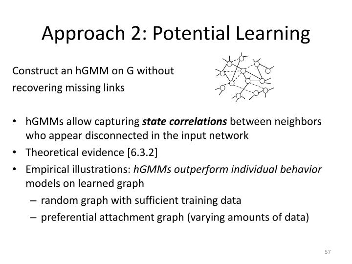 Approach 2: Potential Learning