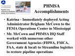 phmsa accomplishments