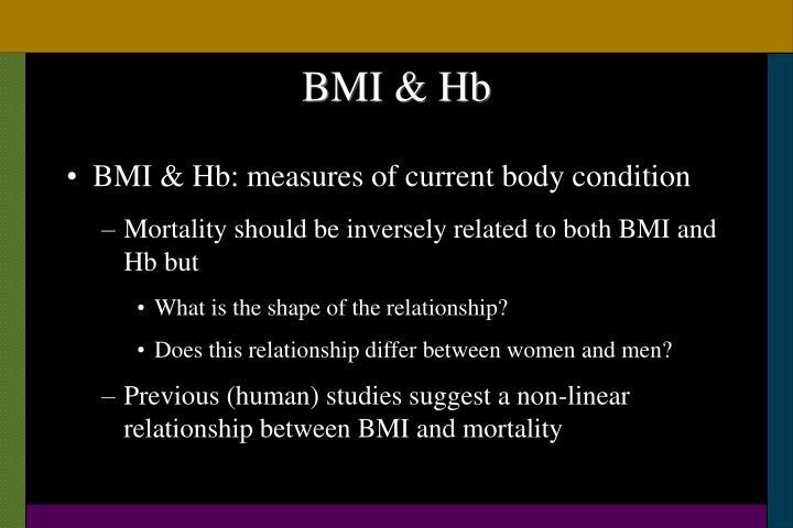 BMI & Hb