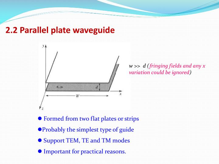 2.2 Parallel plate waveguide