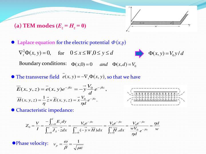 (a) TEM modes