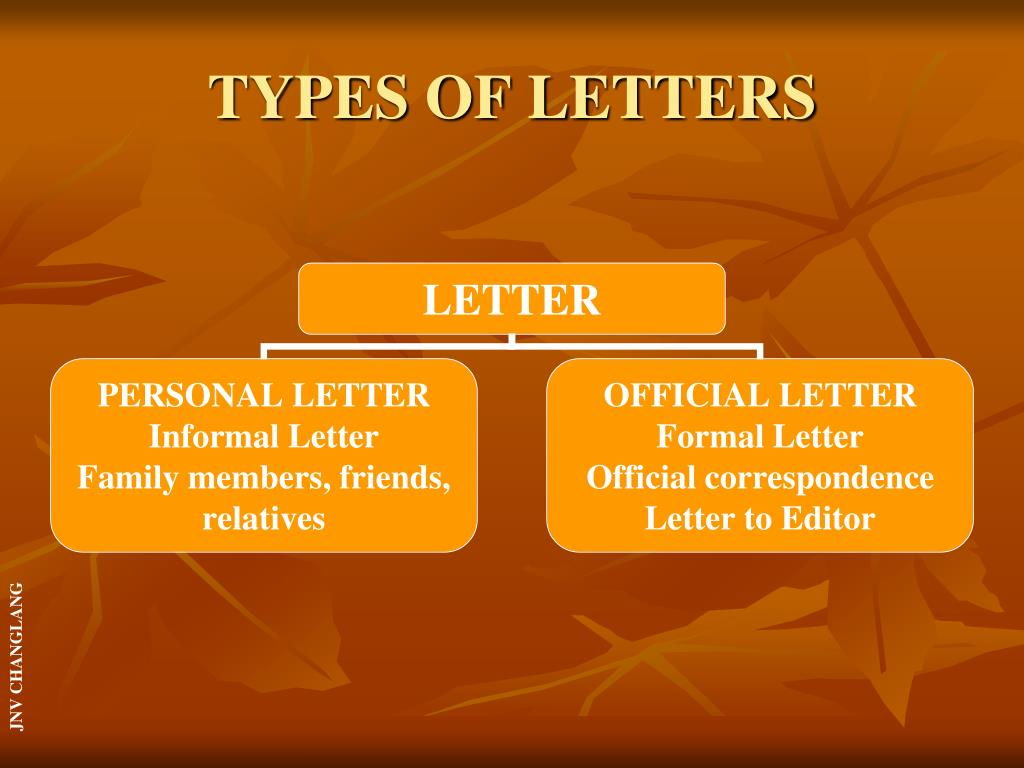PPT - LETTER WRITING PowerPoint Presentation - ID:5493729