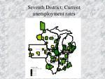 seventh district current unemployment rates