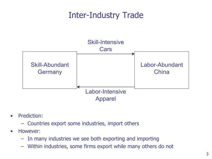 Inter industry trade
