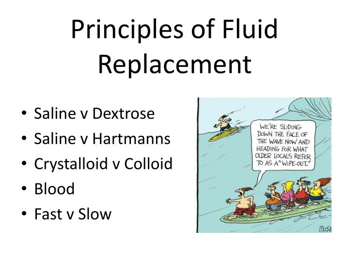 Principles of Fluid Replacement