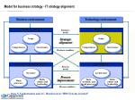 model for business strategy it strategy alignment