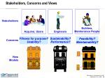 stakeholders concerns and views