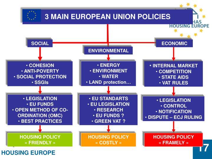 3 MAIN EUROPEAN UNION POLICIES