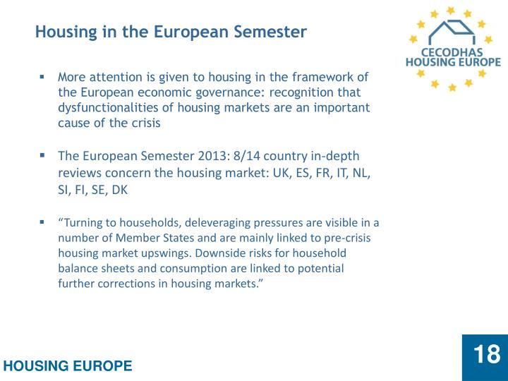 Housing in the European Semester
