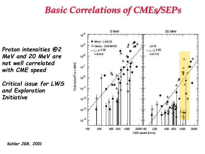 Basic Correlations of CMEs/SEPs