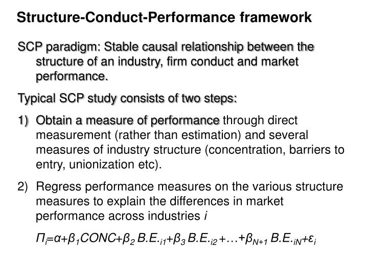 Structure-Conduct-Performance framework
