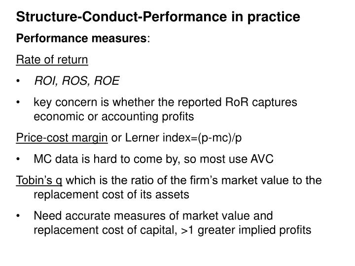 Structure-Conduct-Performance in practice