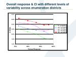 overall response ci with different levels of variability across enumeration districts