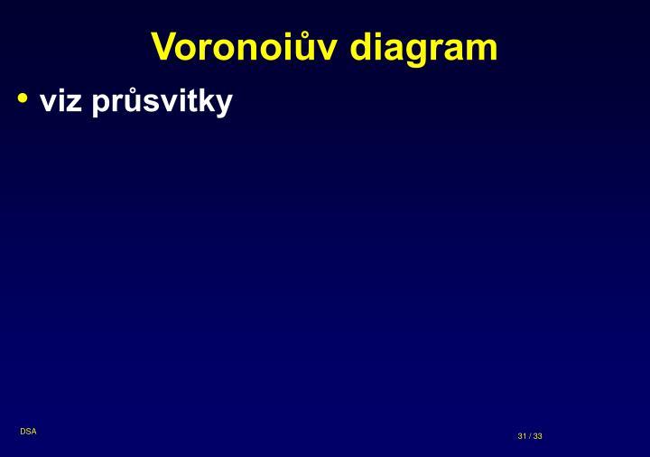 Voronoiův diagram