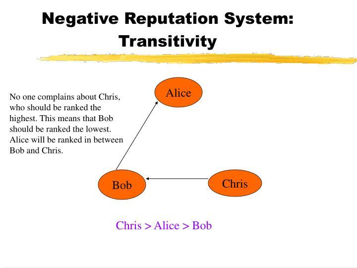 Negative Reputation System: Transitivity