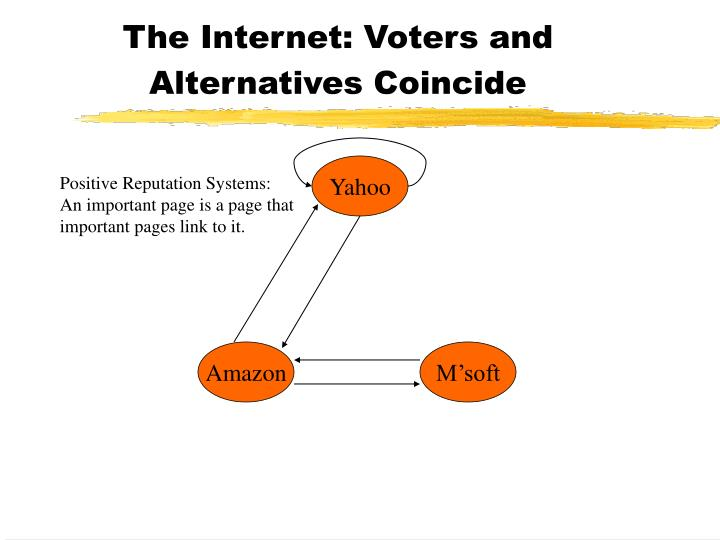 The Internet: Voters and Alternatives Coincide