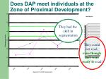 does dap meet individuals at the zone of proximal development