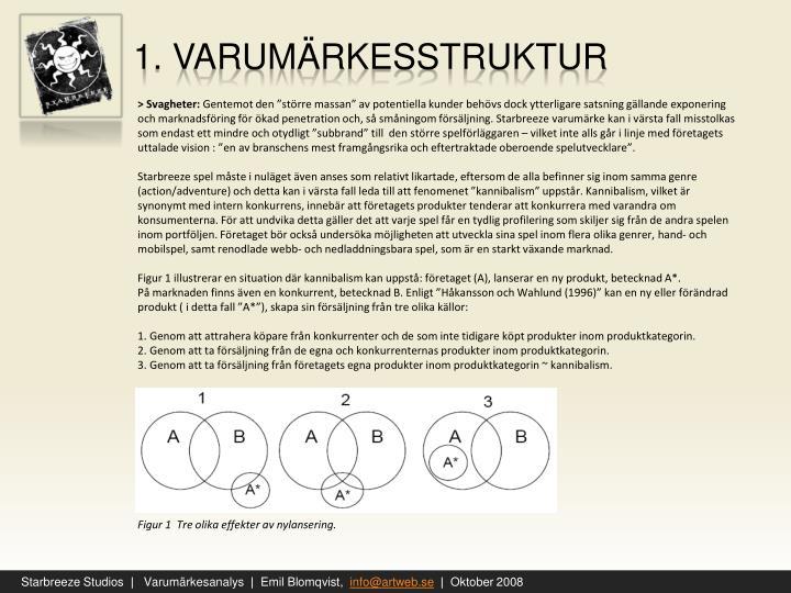 1 varum rkesstruktur1