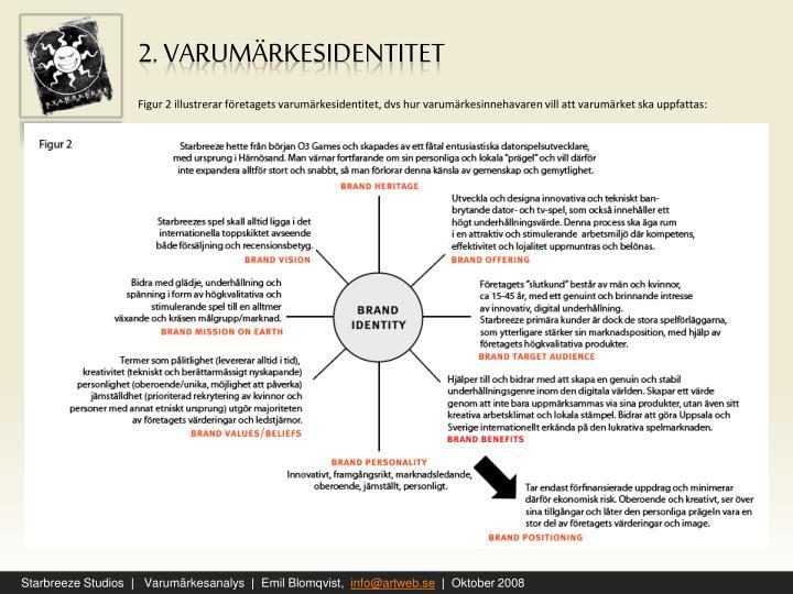 Figur 2 illustrerar företagets varumärkesidentitet, dvs hur varumärkesinnehavaren vill att varumärket ska uppfattas: