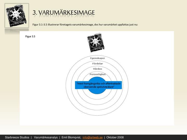 Figur 3.1-3.5 illustrerar företagets varumärkesimage, dvs hur varumärket uppfattas just nu:
