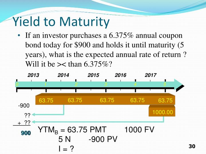 yield to maturity advantages What is yield advantage meaning of yield advantage as a finance term what does yield advantage mean in finance yield to maturity.