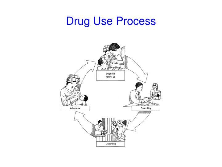 Drug Use Process