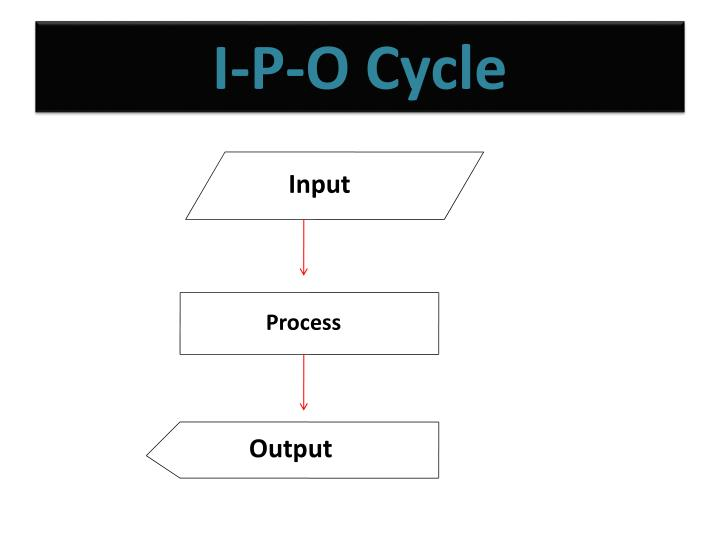 Ppt flowchart powerpoint presentation id5495318 i p o cycle ccuart Images